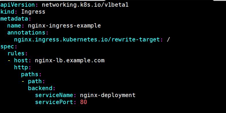 nginx-ingress-resource-example-k8s